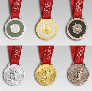 Символы древнегреческой олимпиады